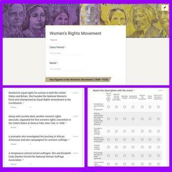 Interactive Gallery: Women's Rights Movement (1848 to Today)