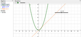 8 Interactive GeoGebra and Questions Lessons, Trigonometry, Functions, Geometry