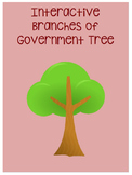 Interactive Government Tree
