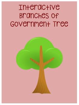 Interactive Government Tree