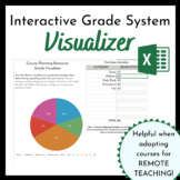 Interactive Grading System Visualizer (Excel)