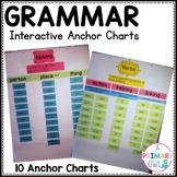 Interactive Grammar Anchor Charts