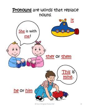 Grammar & Parts of Speech BUNDLE: Rules and Activities Grades 1-5