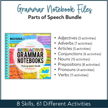 Grammar Interactive Notebooks | Parts of Speech | Centers | Back to School