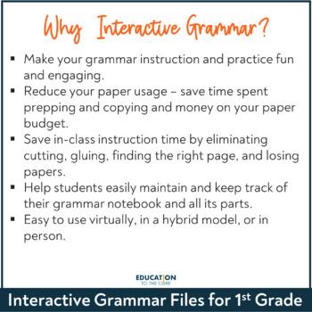 Grammar Interactive Notebooks | Parts of Speech | Nouns, Verbs, Adjectives, etc.