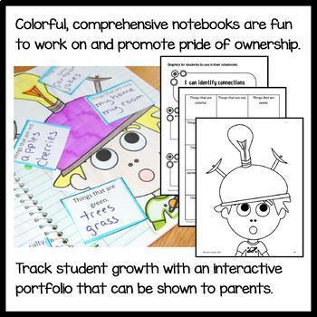 Interactive Grammar Notebook Kindergarten Common Core