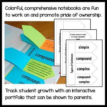 Interactive Grammar Notebook Seventh Grade Common Core with Scaffolded Notes