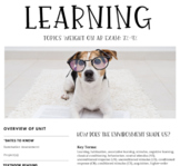 Interactive/Guided Notes | AP Psychology | Learning *Block *Editable