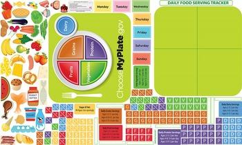 Interactive Healthy Eating Wall Play Set