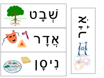 Interactive Hebrew Wall Calendar Months, Days, Date, Season, Weather
