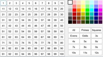 Interactive Hundreds Chart