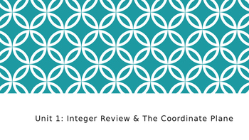 Interactive Integers and The Coordinate Plane Review PowerPoint