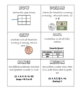 Interactive Journal Common Core Math Vocabulary Cards