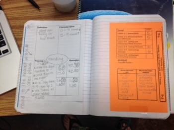 Interactive Journal Flaps for enVisionMath/Pearson Realize Texas Grade 5