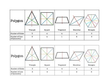 Interactive Journal Lines of Symmetry Chart