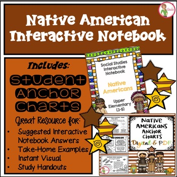 Interactive Journal / Notebook NATIVE AMERICANS - Social Studies (Gr. 3-5)