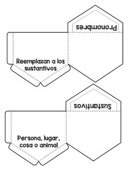 Interactive Journal Parts of Speech Spanish, Partes de la oracion
