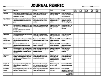 Interactive Journal Rubric {for a math, science or reading journal}