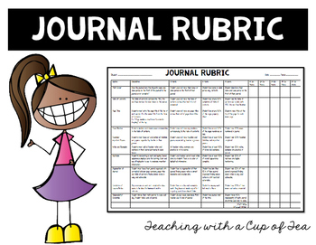 Interactive Journal Rubric {for a math, science or reading