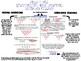 Interactive Journals - Adding & Subtracting Decimals