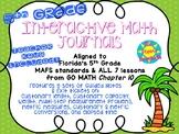 Interactive Journals - Convert Units of Measure