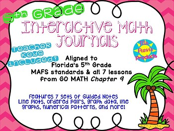 Interactive Journals - Patterns & Graphing