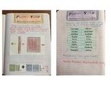 Interactive Journals, Quarter 1 Week 1 Math Common Core Grade 4