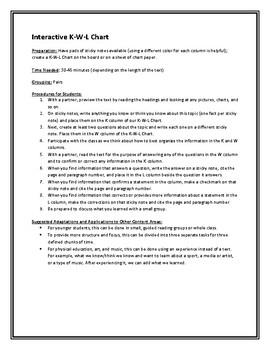 Interactive KWL Chart Strategy