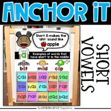 Interactive Kindergarten Anchor Charts   Short Vowel Anchor Charts