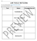 Interactive Lab Tools Activity and Webquest / Lab Material