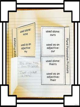 Interactive Language Arts Activities: Just the Basics Set 4 (Gr 3-5)