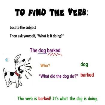 Interactive Lesson: Action Verbs