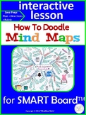 INTERACTIVE Lesson: How To Make Mind Maps /SMART BOARD