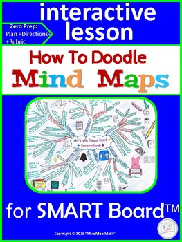 ANIMATED lesson How To Make Mind Maps SMART BOARD