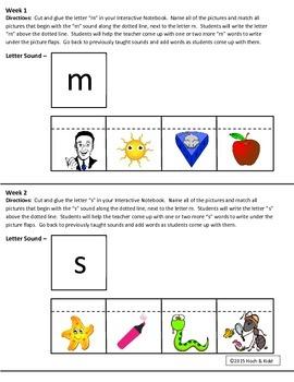 Interactive Letter Sounds - m, s, a, t, c, p