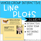 Interactive Line Plots