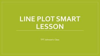 Interactive Line plot SMART notebook