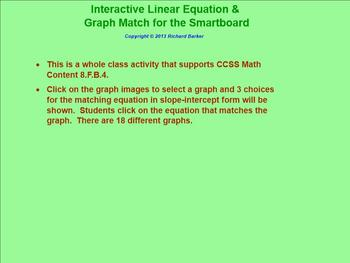 Interactive Linear Equation and Graph Matching Activity for the Smartboard