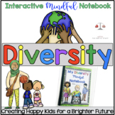 Interactive MINDFUL Notebook Diversity