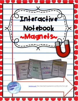 Interactive Notebook: Magnet Unit