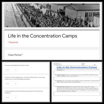 Interactive Map: Life in the Concentration Camps in World War II