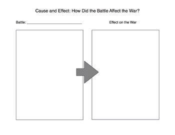 Interactive Map of Civil War Battles: Mini-Research activity