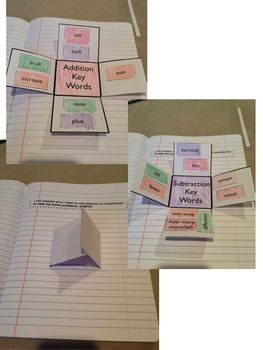 "Interactive Math 2nd Grade 12 Activities CCSS Aligned with ""I Can"" Statements"