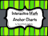 Interactive Math Anchor Charts- ALL Year Long!