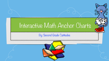 Interactive Math Anchor Charts- FREEBIE!