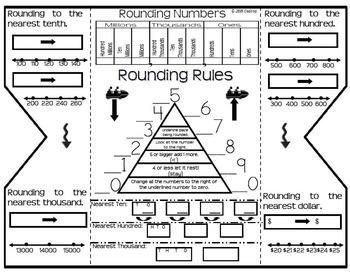 Interactive Math Notebook (12 Foldables)  Grades 3-5 Bundle