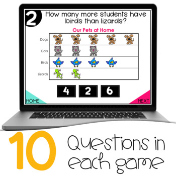Interactive Math Games - Graphing