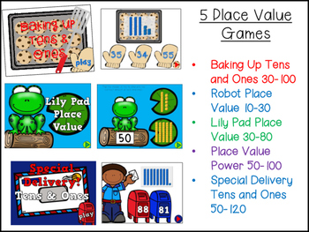 Interactive Math Games Place Value