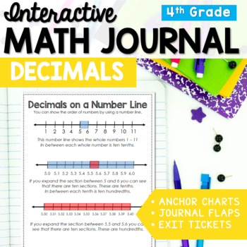 Decimals Interactive Math Journal