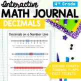 Decimals Interactive Notebook